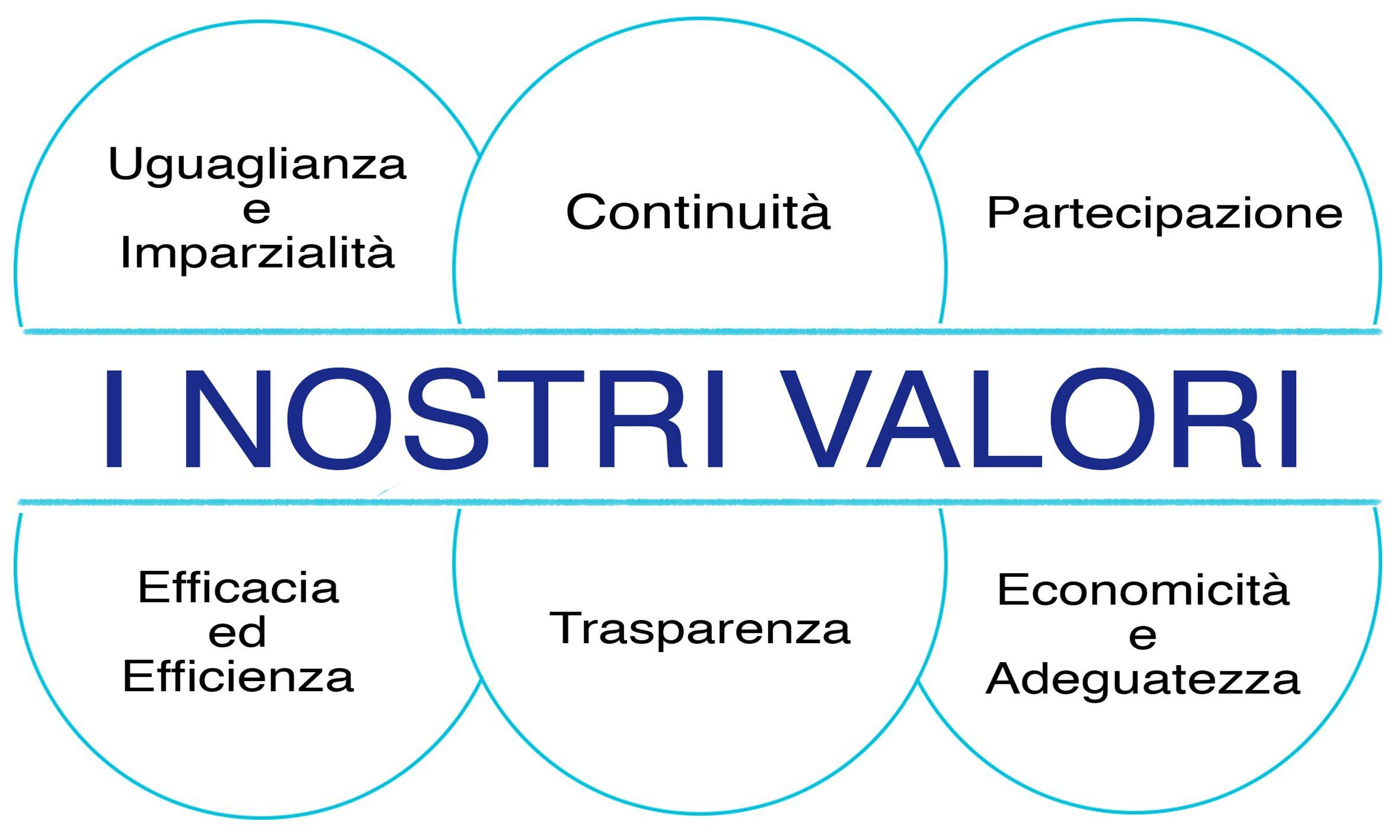 i nostri valori.jpg